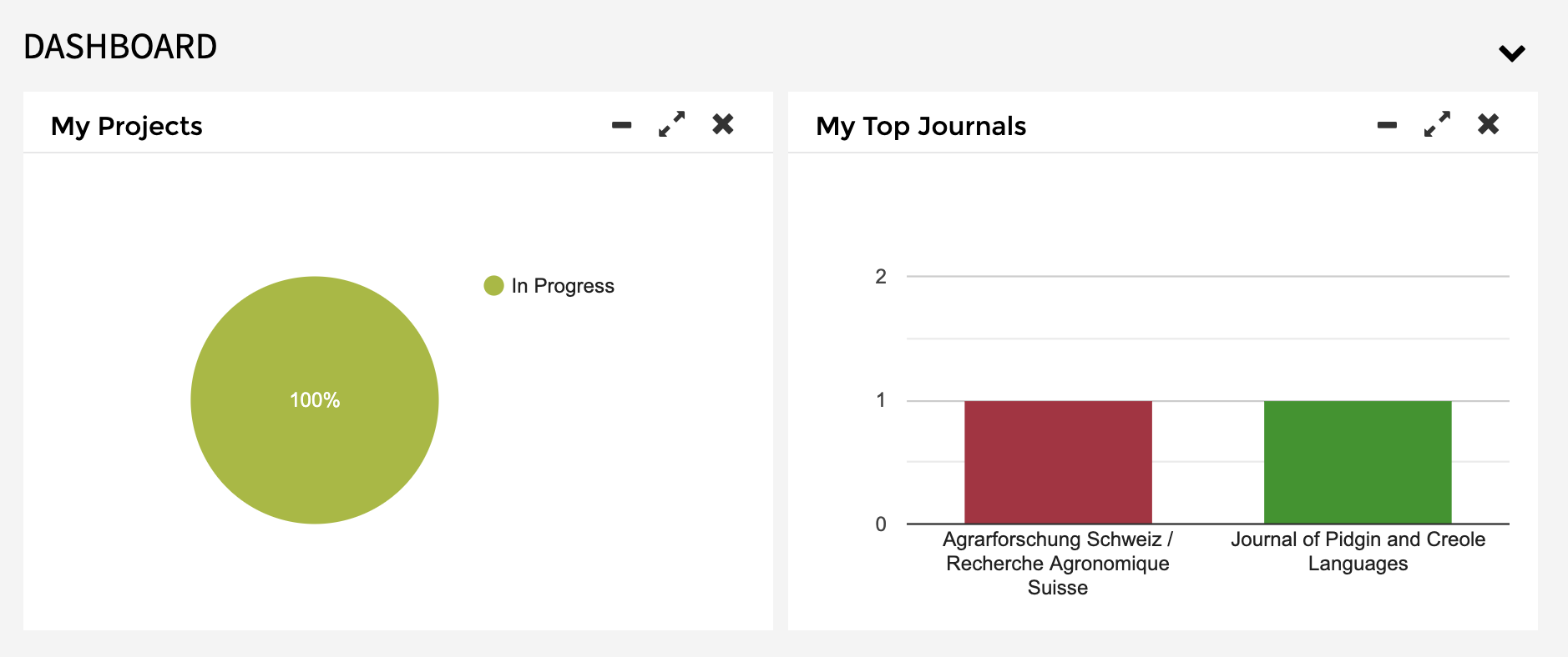 My Papers - Dashboard Updates
